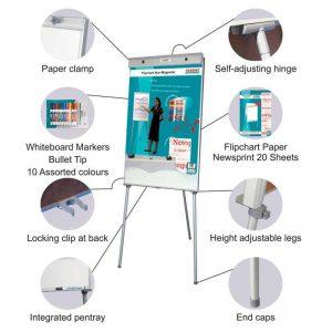 Flipchart Non Magnetic Standard – Retail